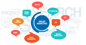 Creative Computer Consulting provides Complete Online Marketing Solutions